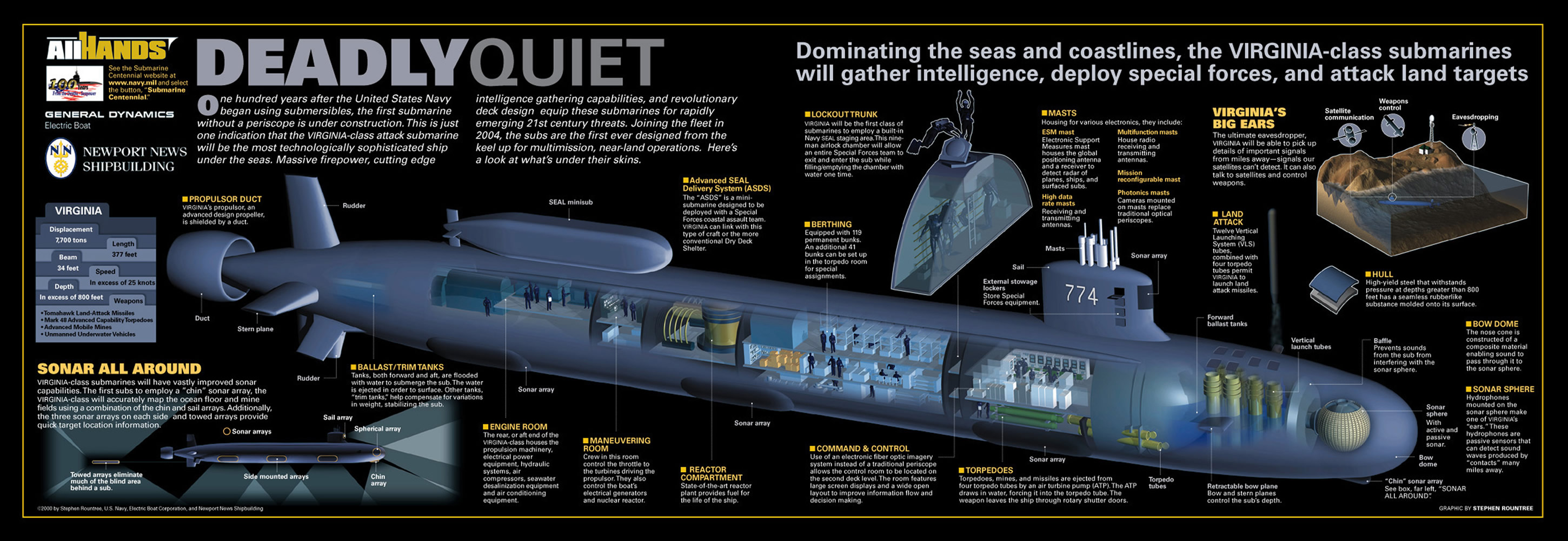 ship_ssn_virginia_class_cutaway_lg1