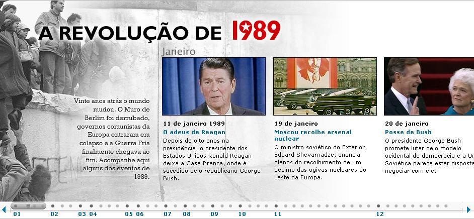 BBC Brasil:Linha do tempo mostra principais fatos de 1989