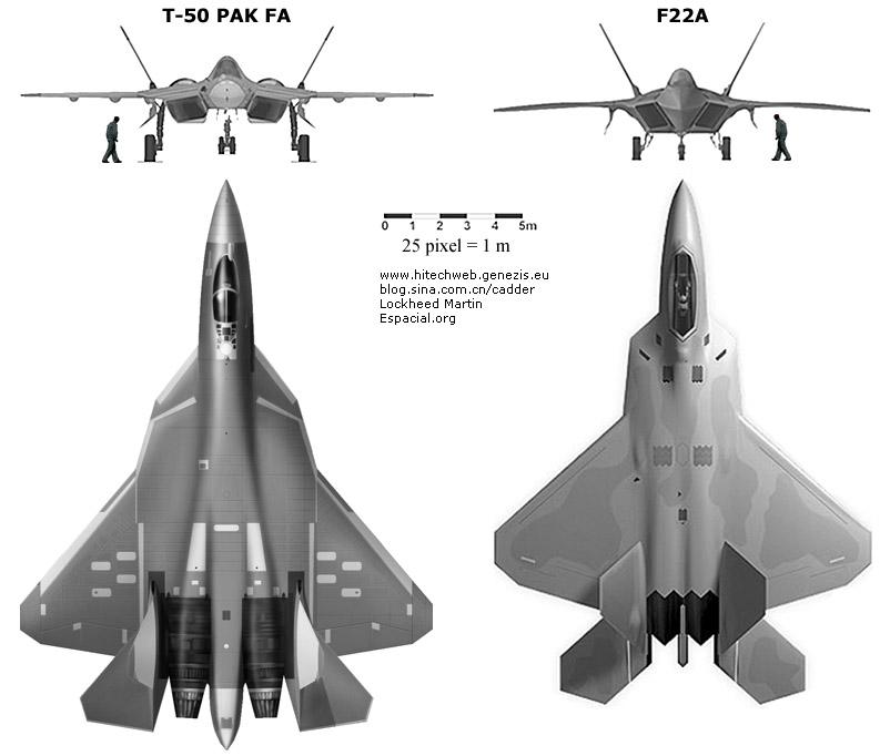 PAK FA FGFA, iniciará e testes de voo em Abril